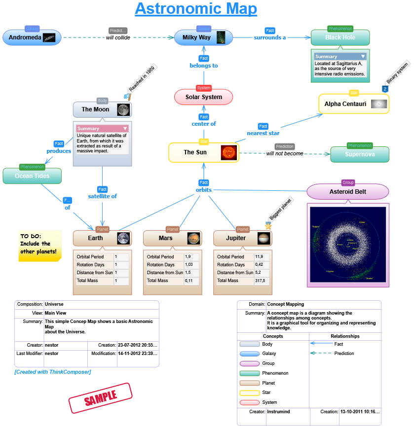 Domains Thinkcomposer Flowcharts Concept Maps Mind Maps