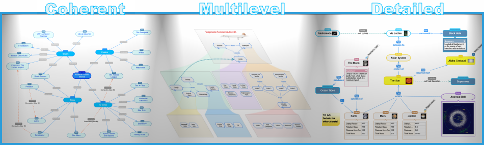 Diagrams, expressive, multilevel, detailed